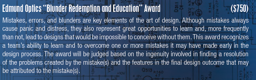 Blunder Award